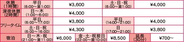 7c_price
