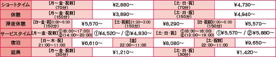 bross_price