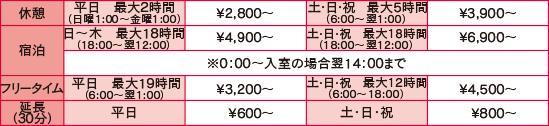 nonnno_price